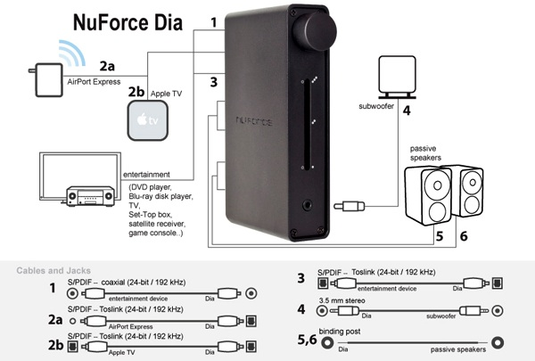 Nuforce Dia Stereo Amplifier Dac Ecoustics Com