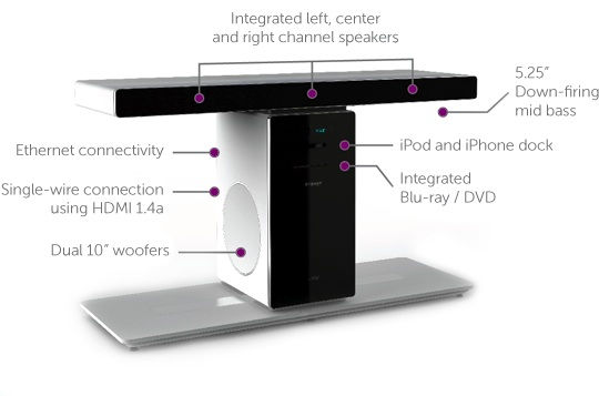 Engage Unity Home Theater System