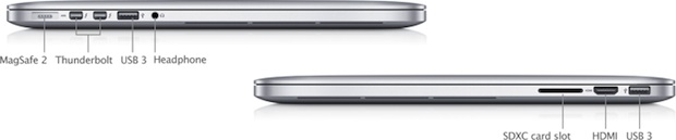 Apple MacBook Pro with Retina Display Ports