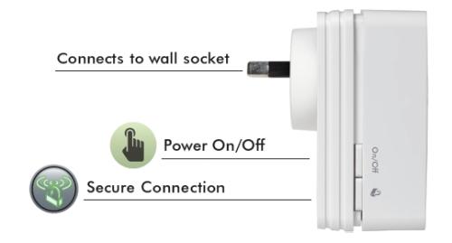 NETGEAR WN1000RP WiFi Booster - Side