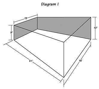 Diagram I: The Golden Trapagon