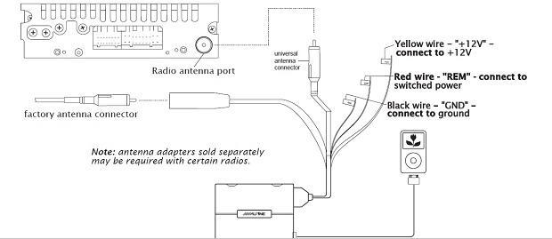 [SCHEMATICS_48DE]  Hooking up Alpine FM Modulator - ecoustics.com | Alpine Wire Diagram For Deck |  | eCoustics.com