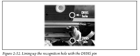 Lining up the recognition hole with the DVHS pin