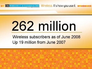 Wireless-Subscribers