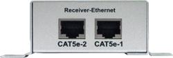 Receiver-Ethernet
