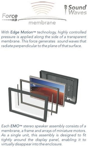 Emo Labs Invisible Membrane Speakers