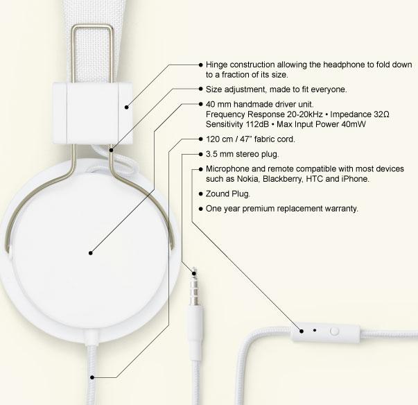 Urbanears Plattan Headphones Specifications