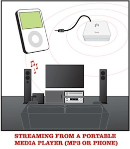 Aperion Audio Home Audio Link (HAL) Wireless Adapter - MP3