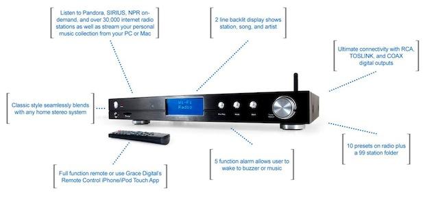 Grace Digital Audio GDI-IRDT200 Wireless Radio Media Streamer - Features