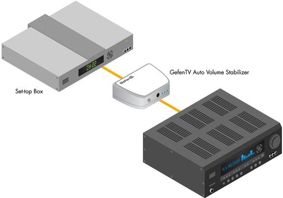 GefenTV Auto Volume Stabilizer Connection Diagram
