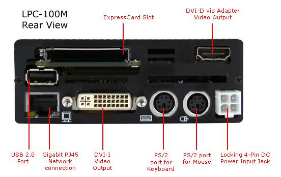 Stealth Computer LPC-100M Mobile Ultra Mini PC - Back