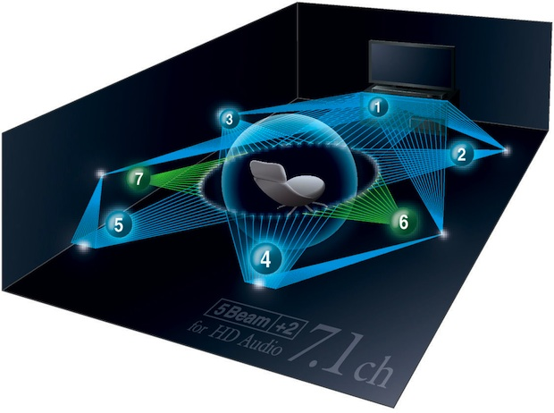 Yamaha YSP-2200 Digital Sound Projector Surround Sound