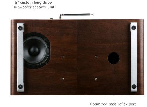 Vita Audio R4i - Bottom