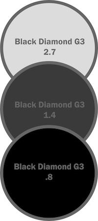 Screen Innovations Black Diamond G3 Projection Screen Gains